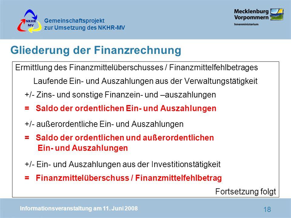 Gliederung der Finanzrechnung