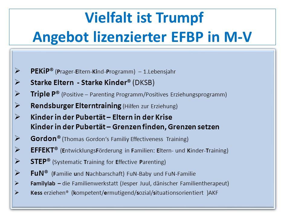 Vielfalt ist Trumpf Angebot lizenzierter EFBP in M-V