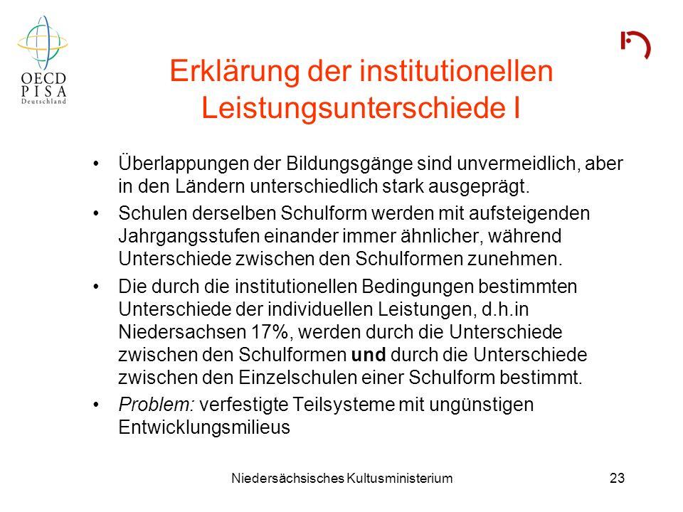 Erklärung der institutionellen Leistungsunterschiede I