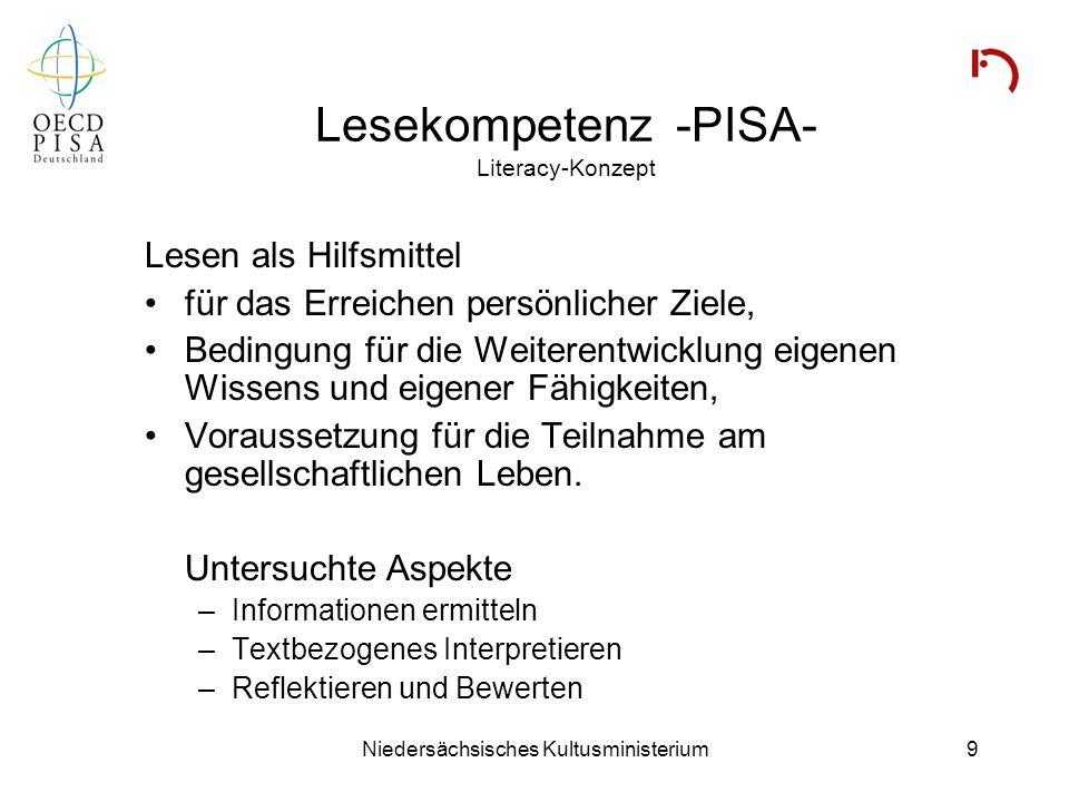 Lesekompetenz -PISA- Literacy-Konzept
