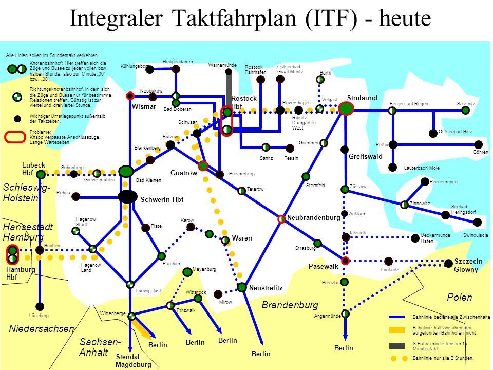 Integraler Taktfahrplan (ITF) - heute