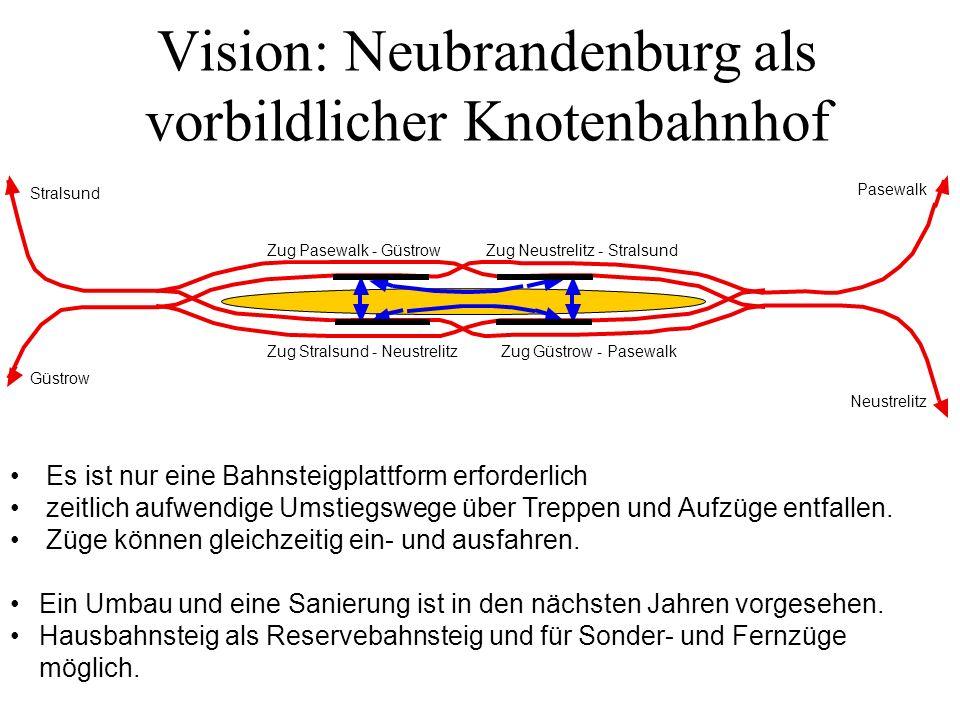 Vision: Neubrandenburg als vorbildlicher Knotenbahnhof