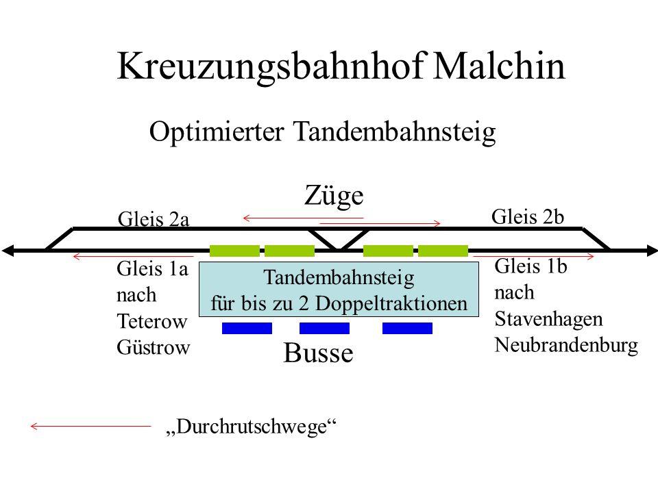 Kreuzungsbahnhof Malchin