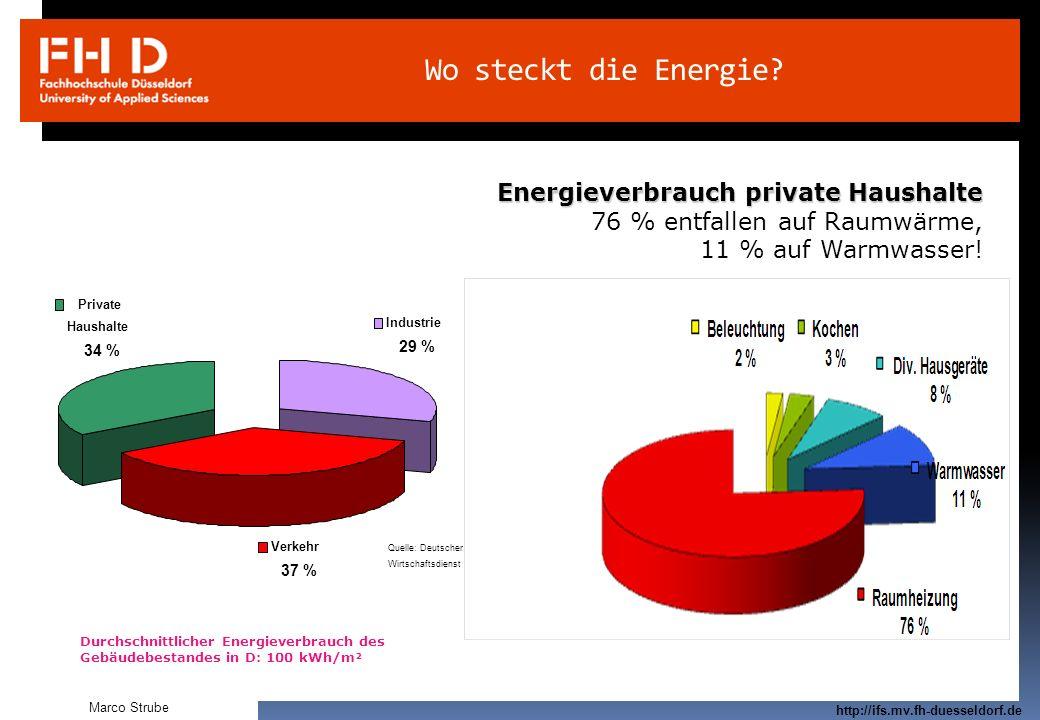 Wo steckt die Energie Energieverbrauch private Haushalte