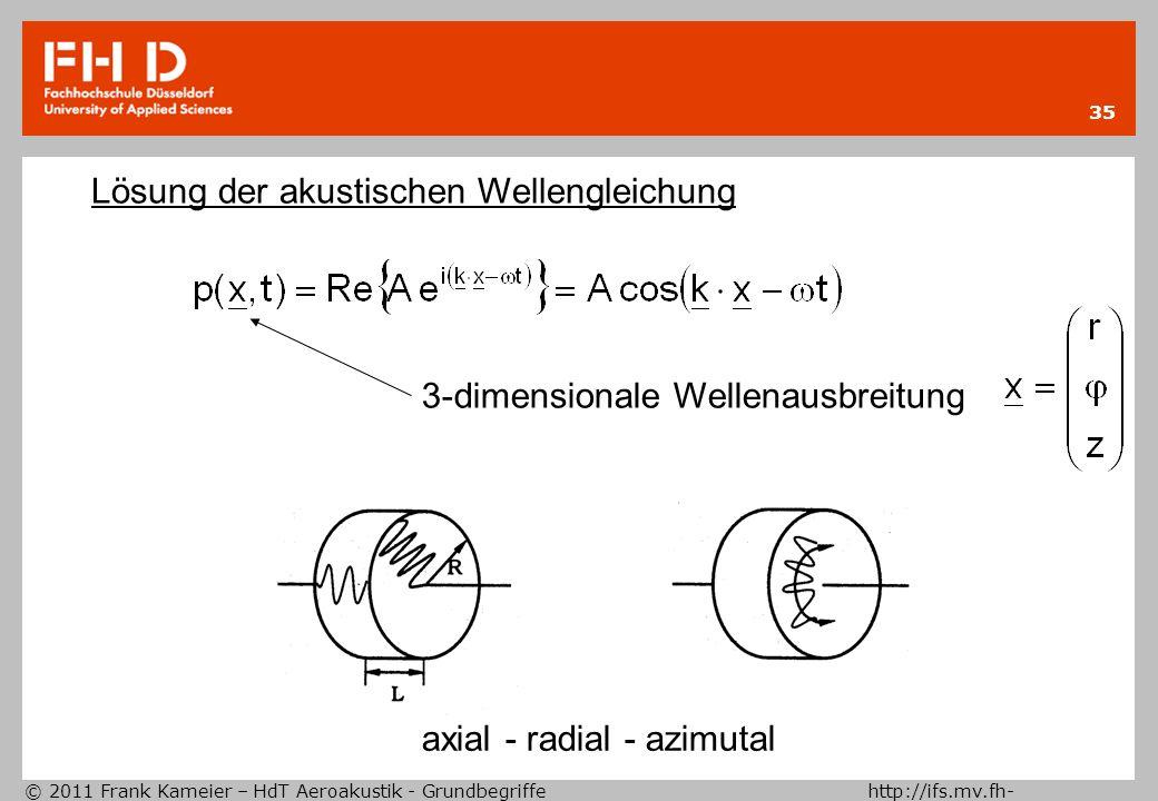 Lösung der akustischen Wellengleichung
