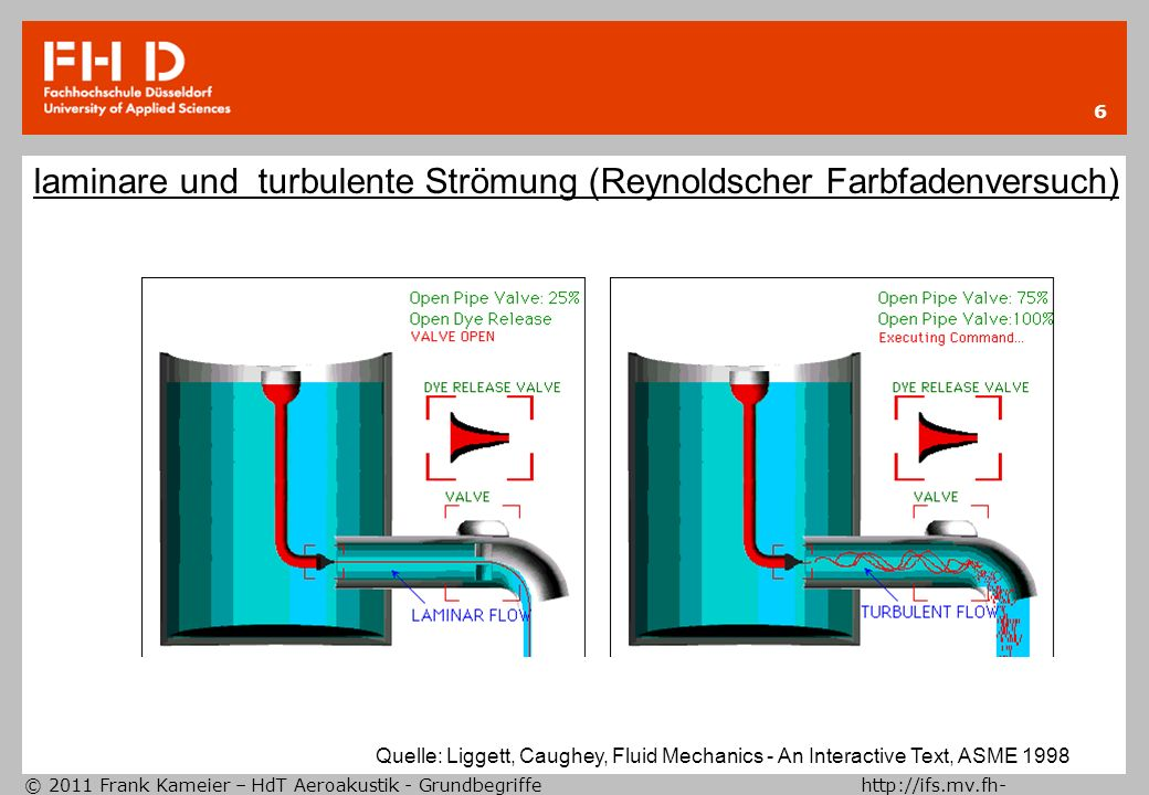 laminare und turbulente Strömung (Reynoldscher Farbfadenversuch)