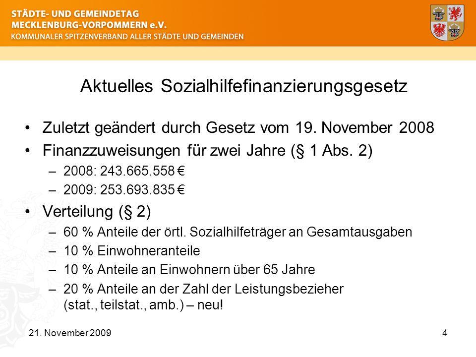 Aktuelles Sozialhilfefinanzierungsgesetz