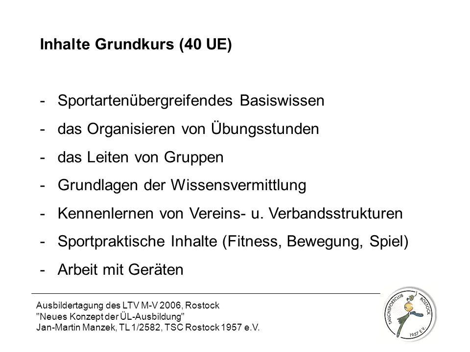 Inhalte Grundkurs (40 UE)