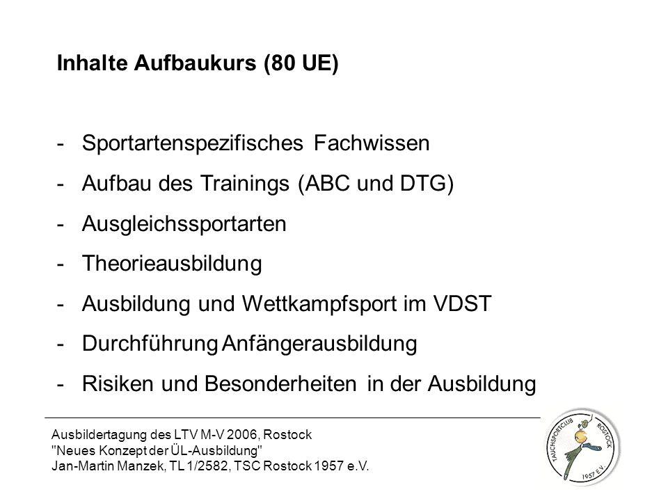 Inhalte Aufbaukurs (80 UE)