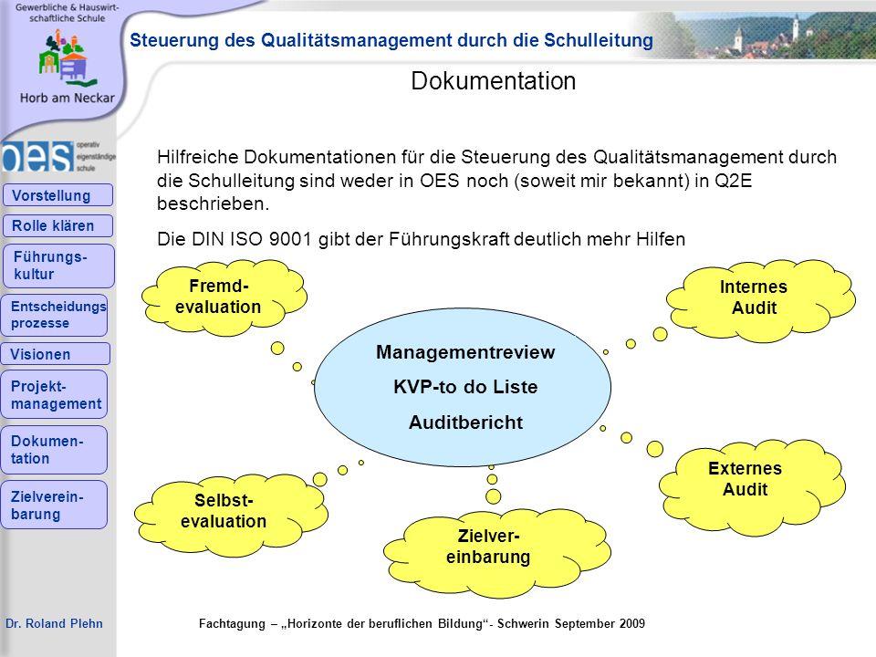Steuerung des Qualitätsmanagement durch die Schulleitung
