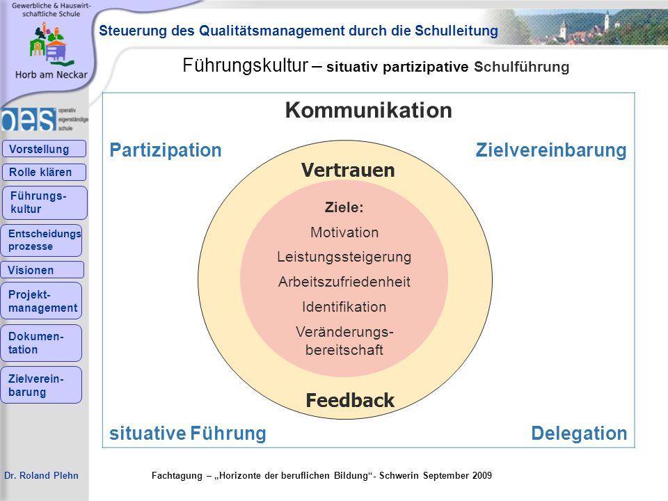 Kommunikation Führungskultur – situativ partizipative Schulführung