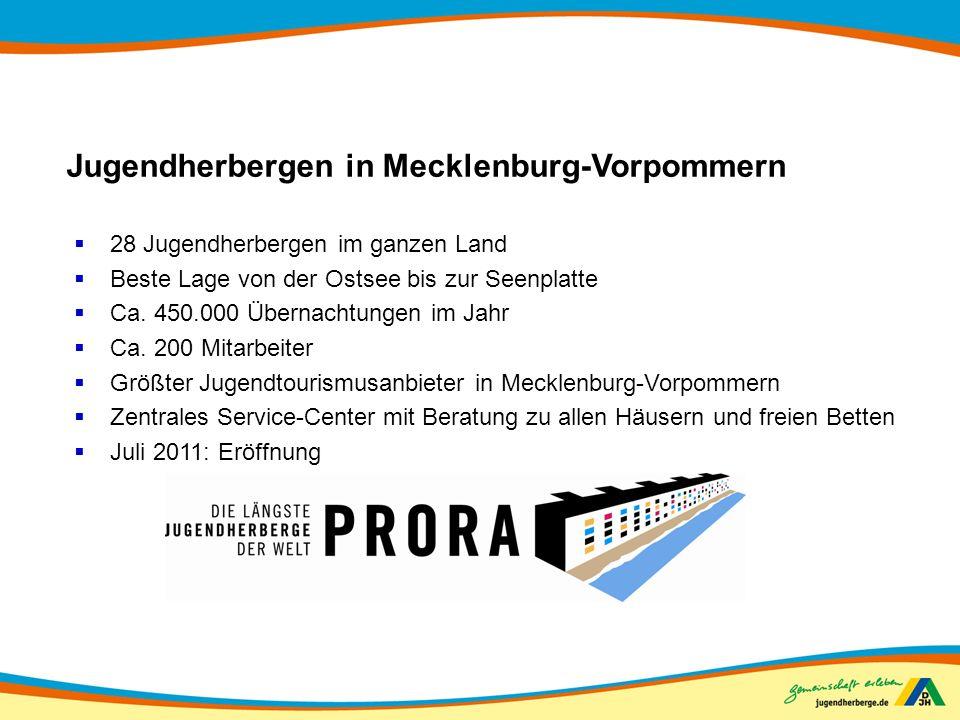Jugendherbergen in Mecklenburg-Vorpommern