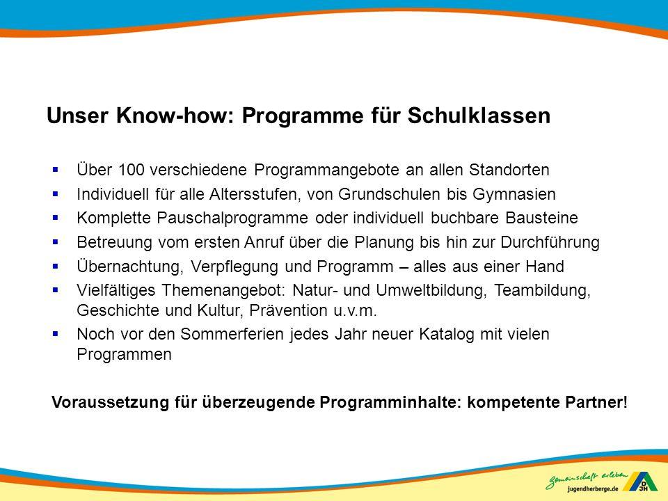 Unser Know-how: Programme für Schulklassen