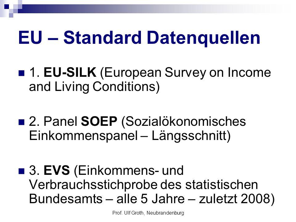 EU – Standard Datenquellen