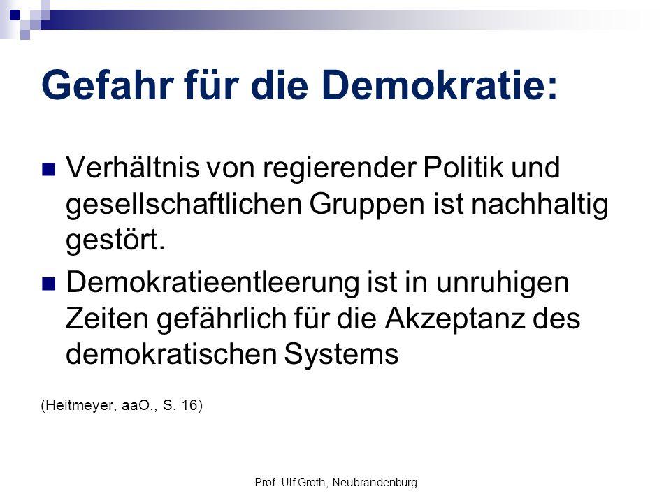 Gefahr für die Demokratie:
