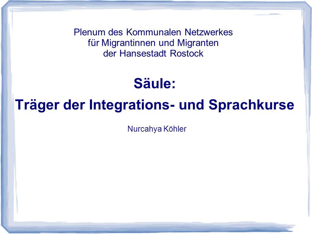 Träger der Integrations- und Sprachkurse