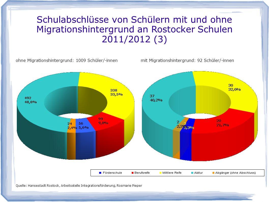 Schulabschlüsse von Schülern mit und ohne Migrationshintergrund an Rostocker Schulen 2011/2012 (3)