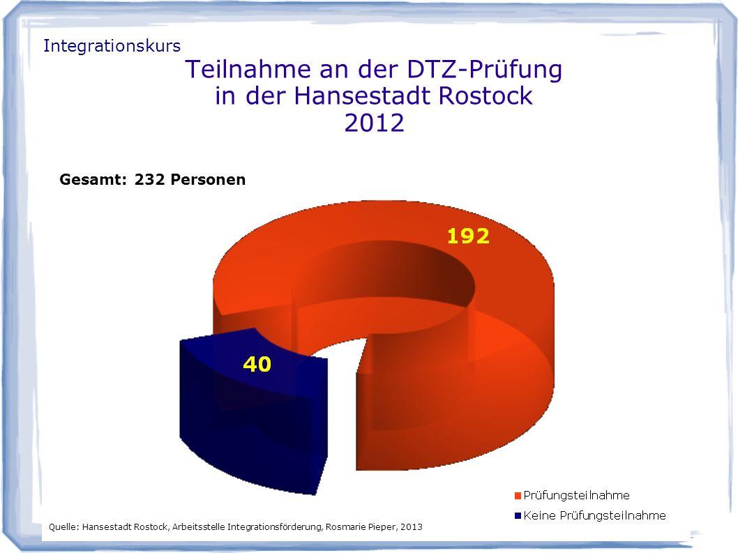 Teilnahme an der DTZ-Prüfung in der Hansestadt Rostock 2012
