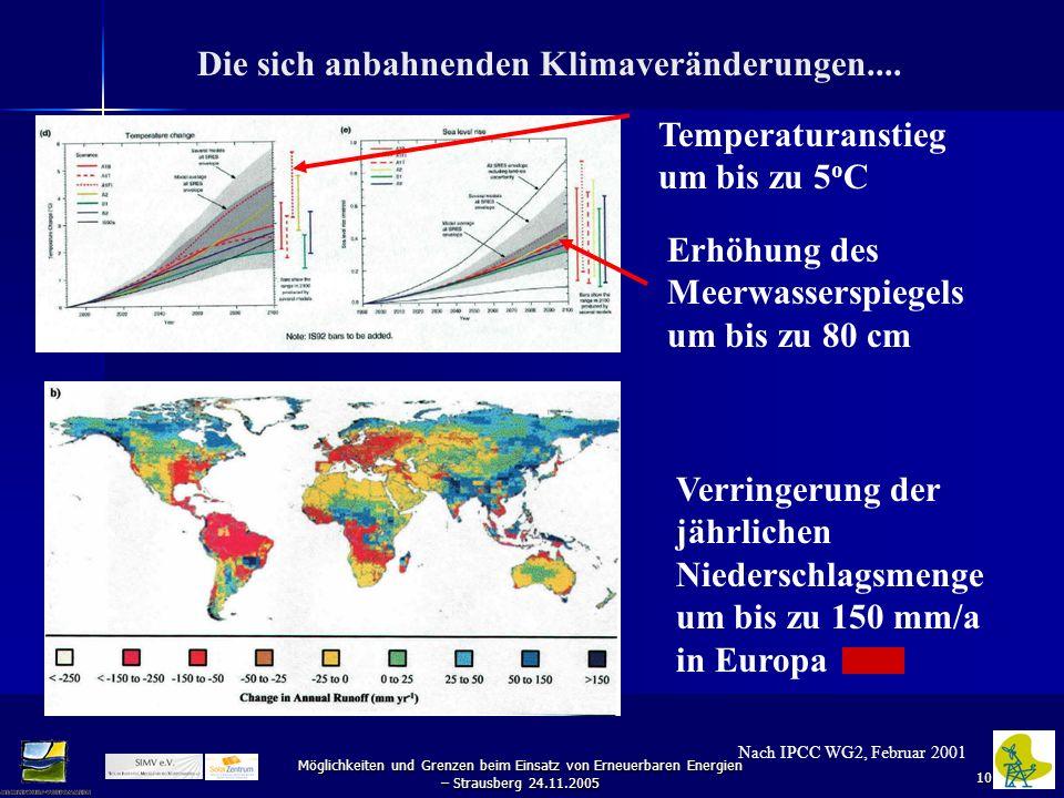 Die sich anbahnenden Klimaveränderungen....