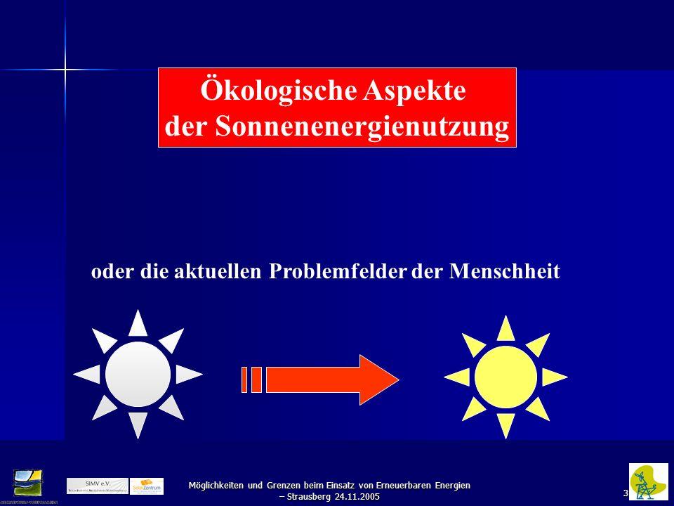 der Sonnenenergienutzung