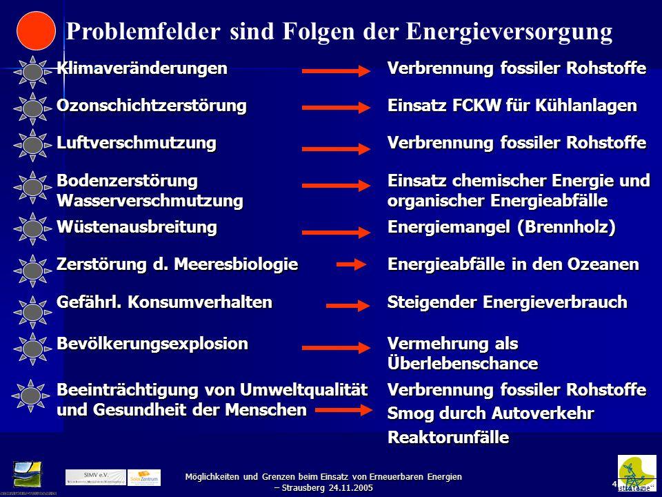Problemfelder sind Folgen der Energieversorgung