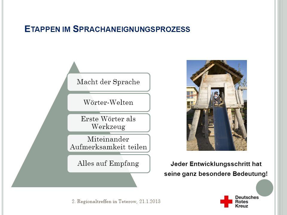 Etappen im Sprachaneignungsprozess