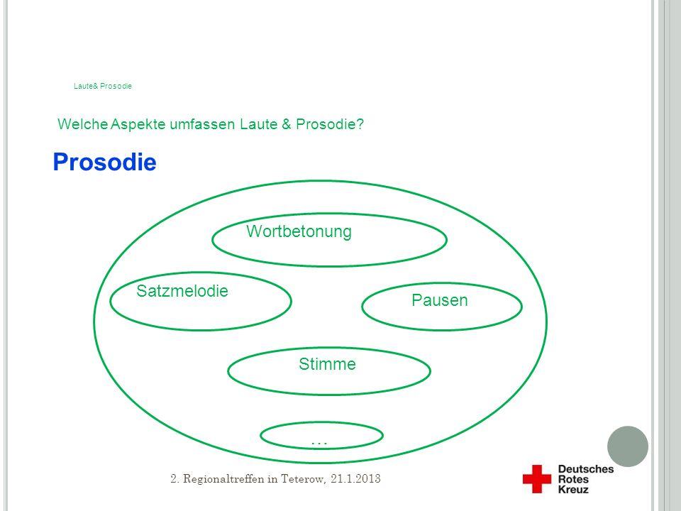 Prosodie … Wortbetonung Satzmelodie Pausen Stimme