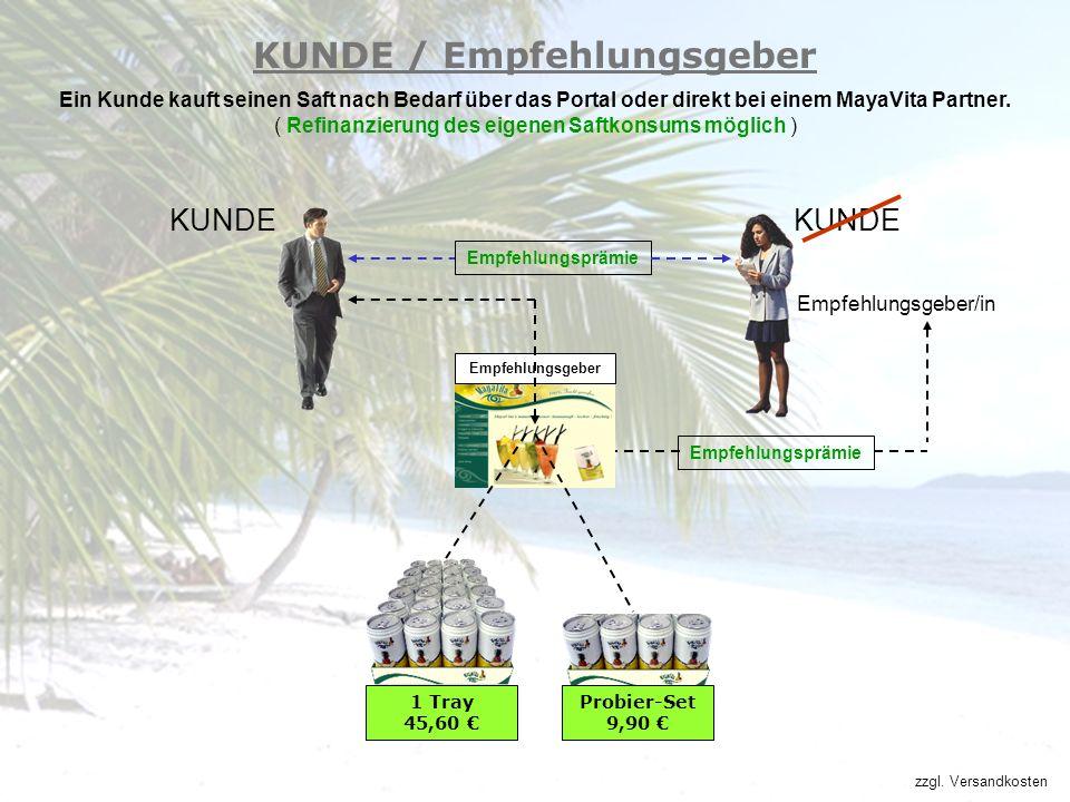 KUNDE / Empfehlungsgeber