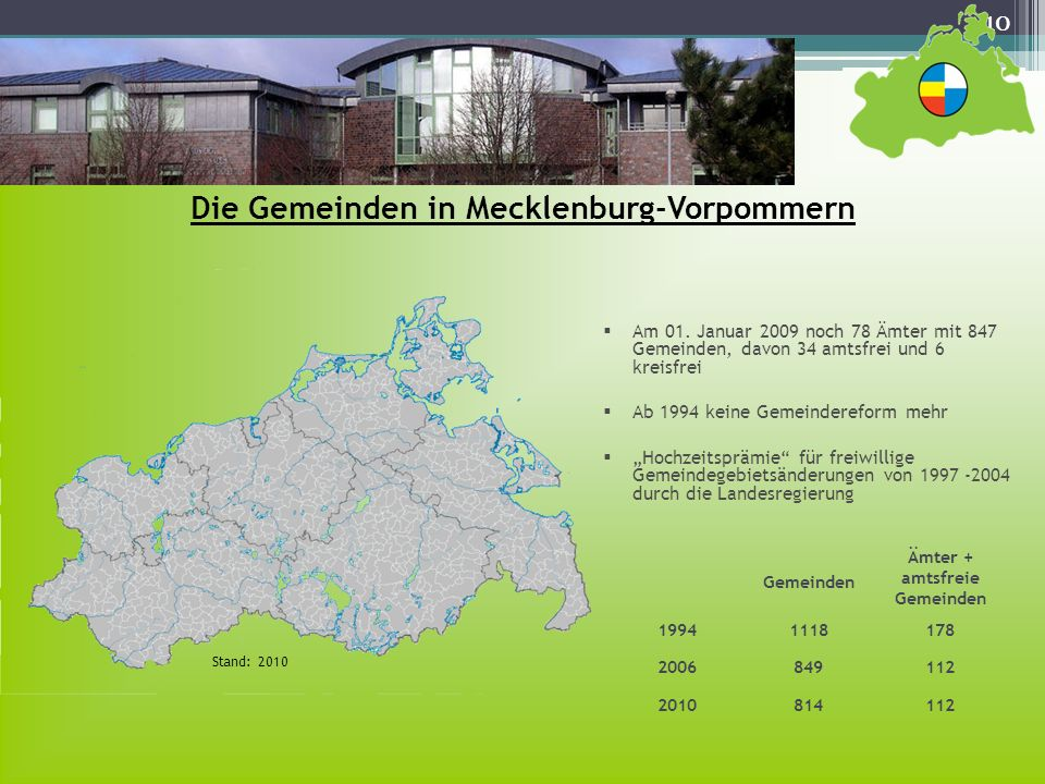 Die Gemeinden in Mecklenburg-Vorpommern
