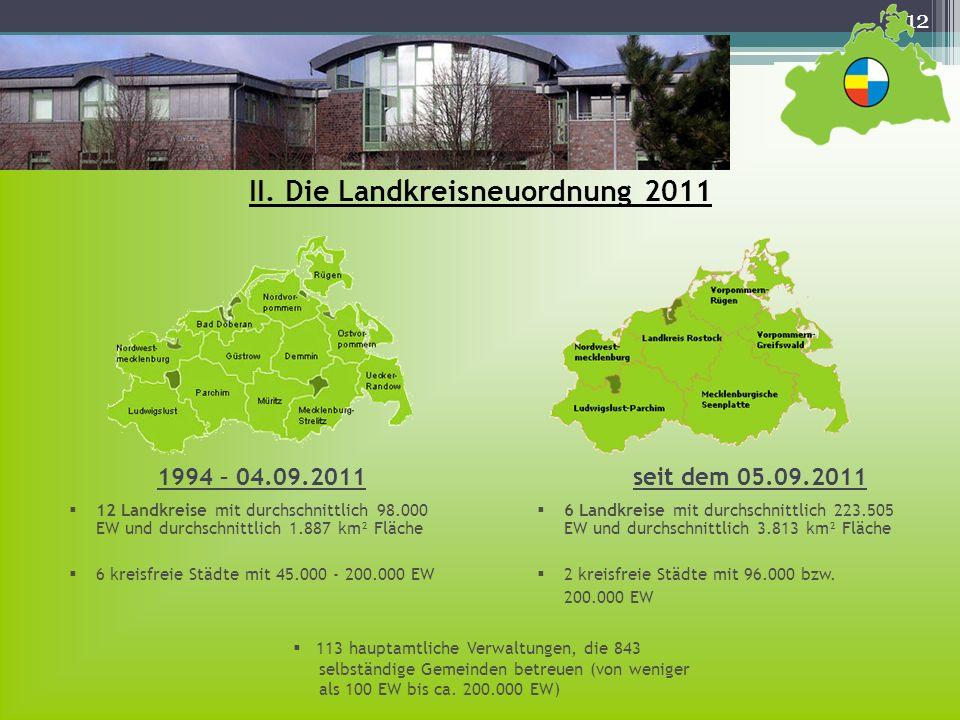 II. Die Landkreisneuordnung 2011