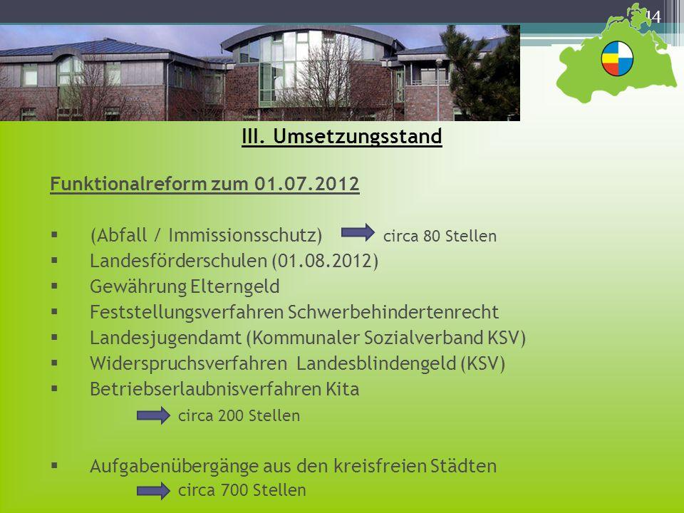 III. Umsetzungsstand Funktionalreform zum 01.07.2012