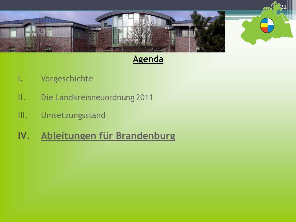 Ableitungen für Brandenburg