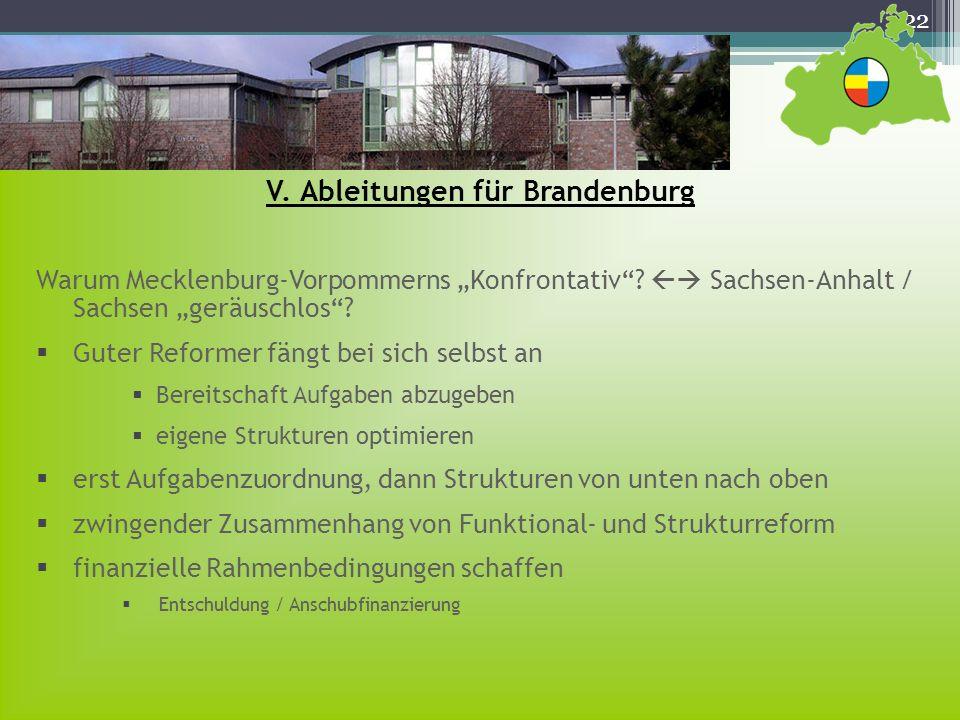 V. Ableitungen für Brandenburg