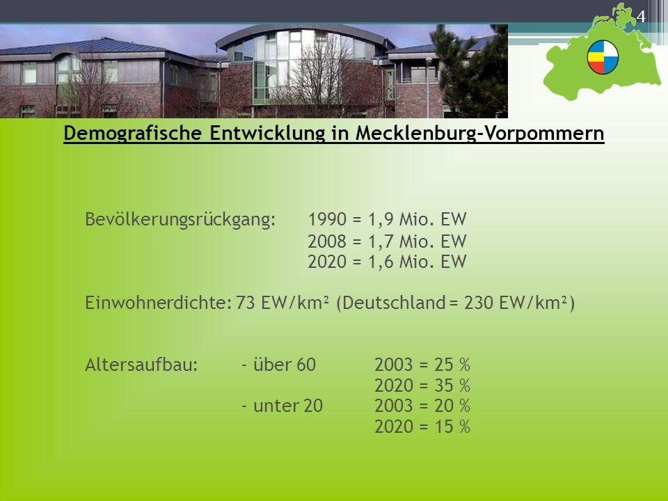 Demografische Entwicklung in Mecklenburg-Vorpommern