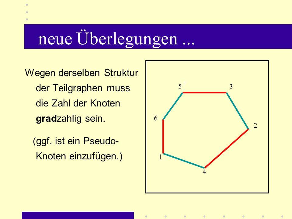 neue Überlegungen ... Wegen derselben Struktur der Teilgraphen muss die Zahl der Knoten gradzahlig sein.