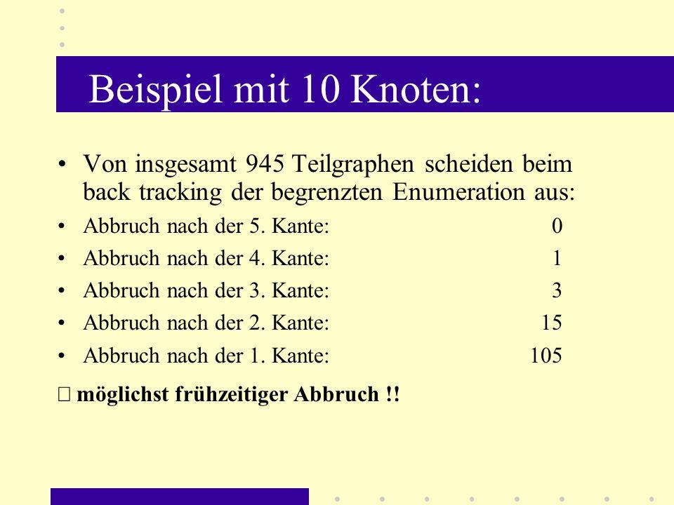 Beispiel mit 10 Knoten: Von insgesamt 945 Teilgraphen scheiden beim back tracking der begrenzten Enumeration aus: