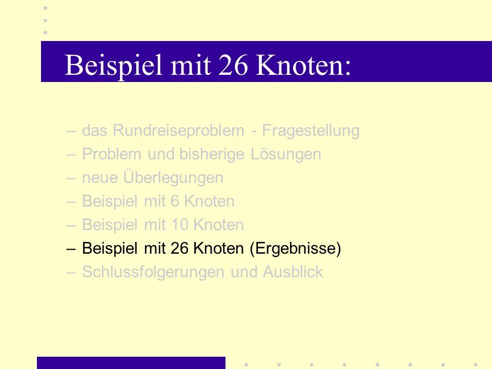 Beispiel mit 26 Knoten: das Rundreiseproblem - Fragestellung