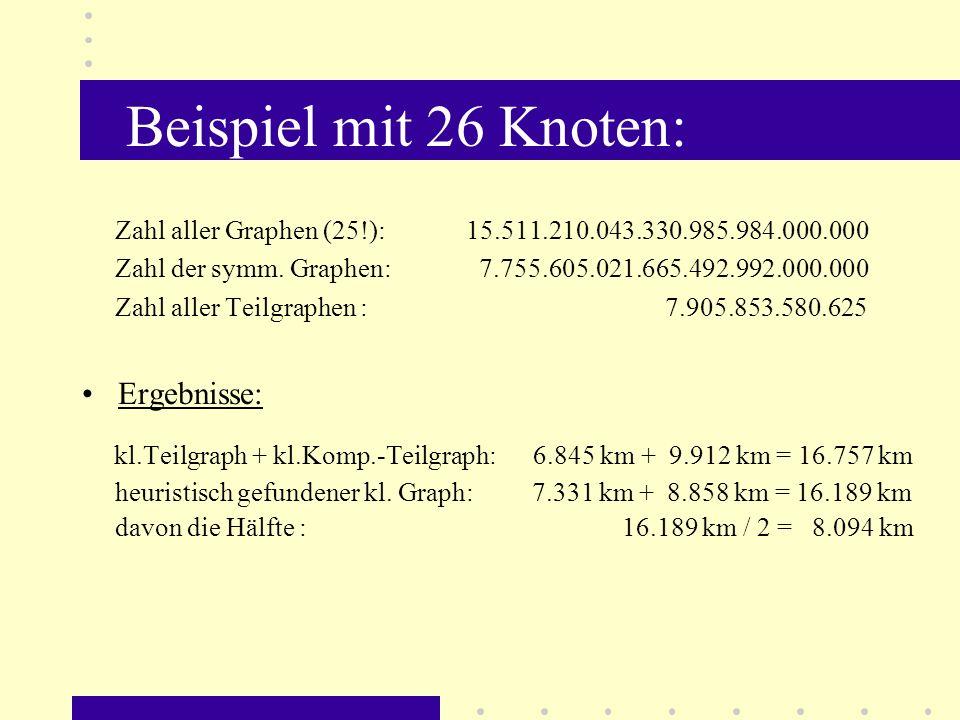Beispiel mit 26 Knoten: Ergebnisse: