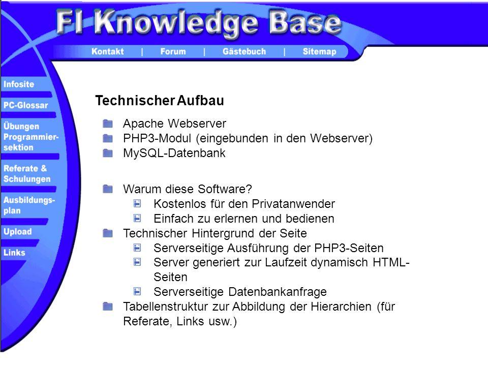 Technischer Aufbau Apache Webserver
