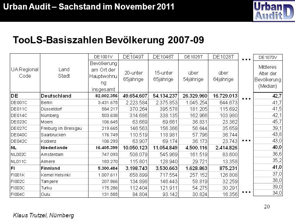 TooLS-Basiszahlen Bevölkerung 2007-09