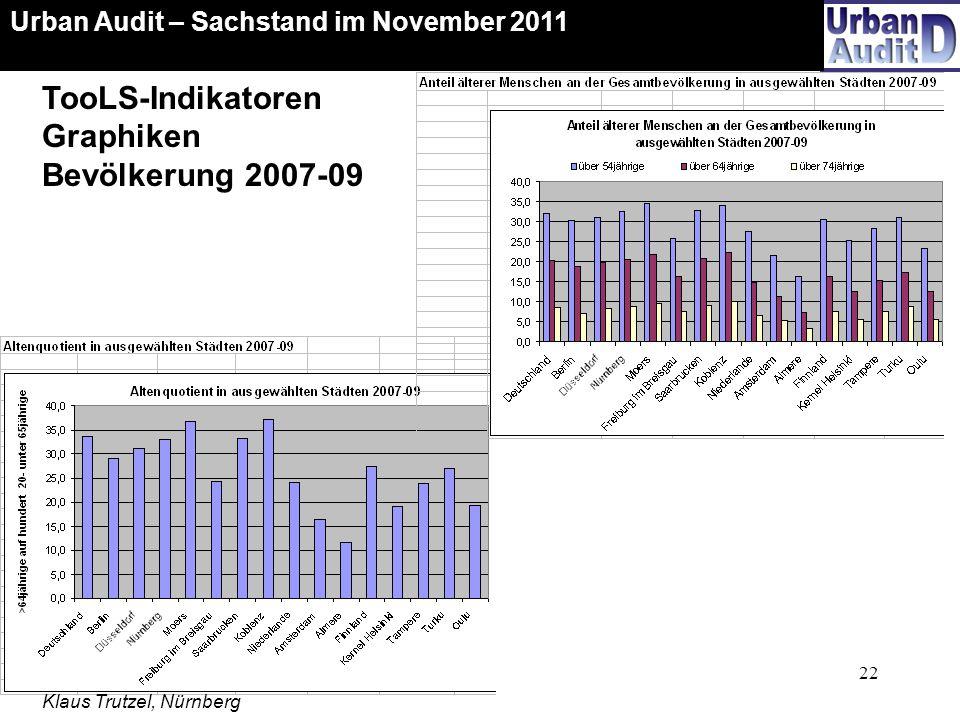 TooLS-Indikatoren Graphiken Bevölkerung 2007-09
