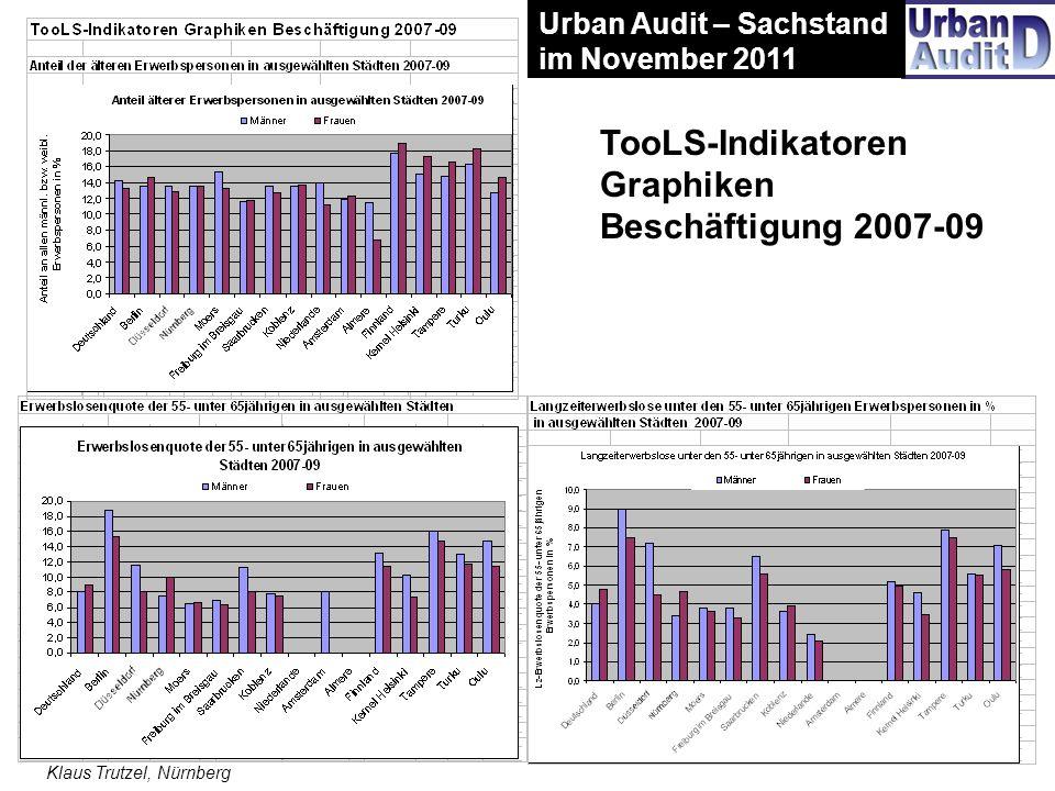 TooLS-Indikatoren Graphiken Beschäftigung 2007-09