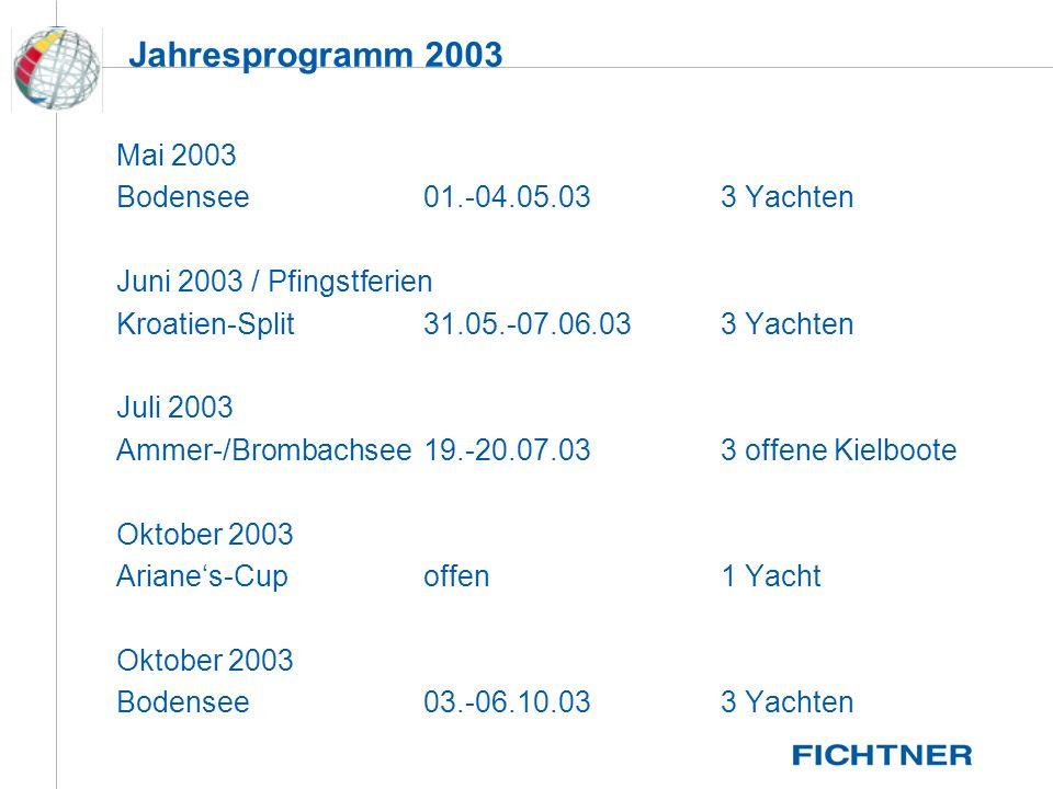 Jahresprogramm 2003 Mai 2003 Bodensee 01.-04.05.03 3 Yachten