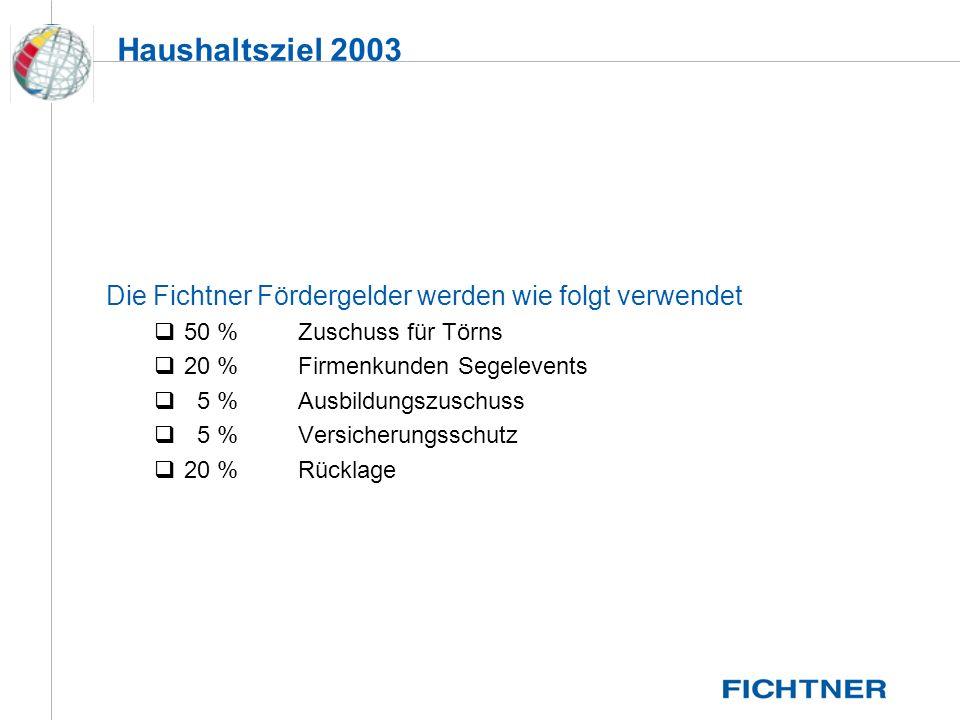Haushaltsziel 2003 Die Fichtner Fördergelder werden wie folgt verwendet. 50 % Zuschuss für Törns. 20 % Firmenkunden Segelevents.