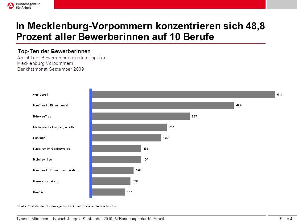 In Mecklenburg-Vorpommern konzentrieren sich 48,8 Prozent aller Bewerberinnen auf 10 Berufe