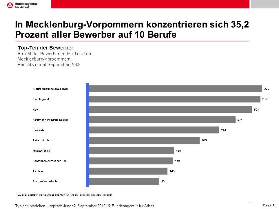 In Mecklenburg-Vorpommern konzentrieren sich 35,2 Prozent aller Bewerber auf 10 Berufe
