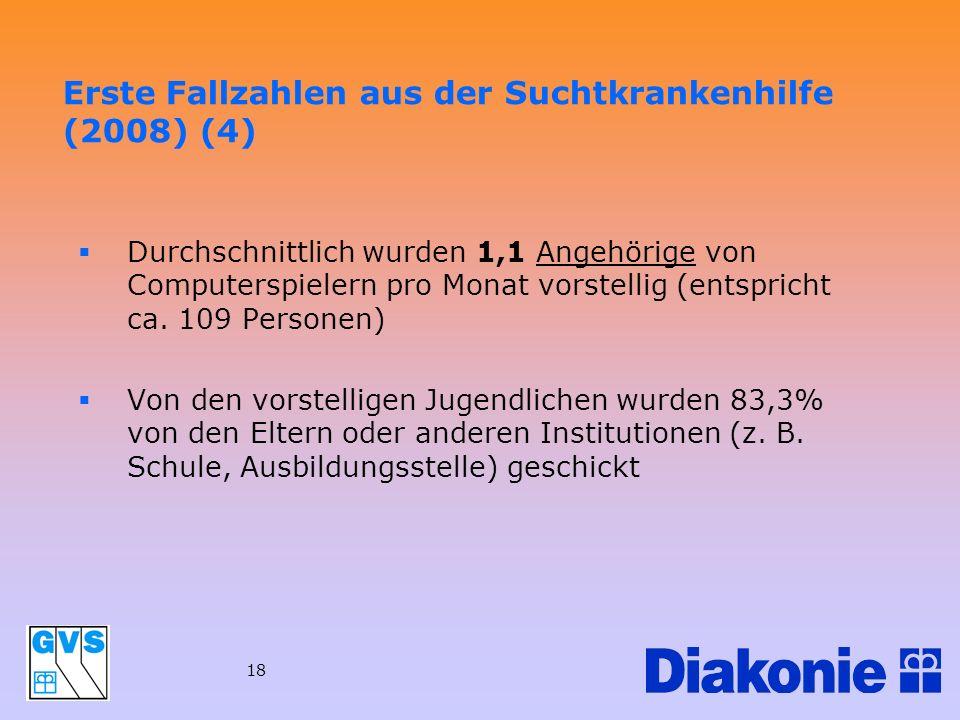 Erste Fallzahlen aus der Suchtkrankenhilfe (2008) (4)