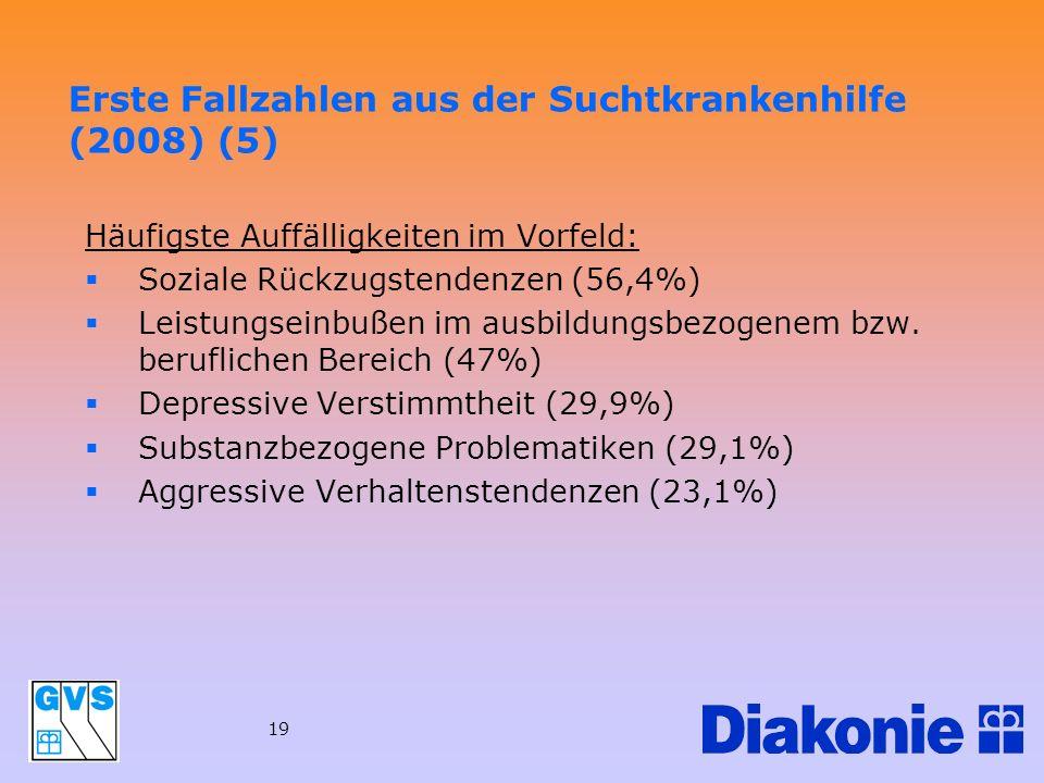 Erste Fallzahlen aus der Suchtkrankenhilfe (2008) (5)