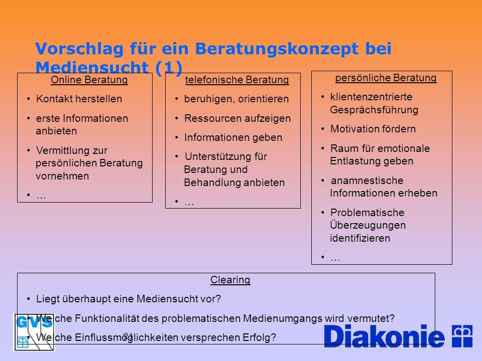 Vorschlag für ein Beratungskonzept bei Mediensucht (1)