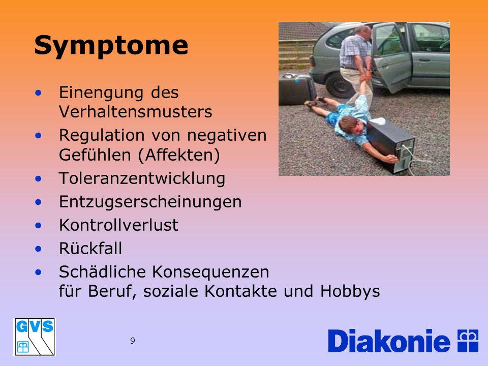 Symptome Einengung des Verhaltensmusters